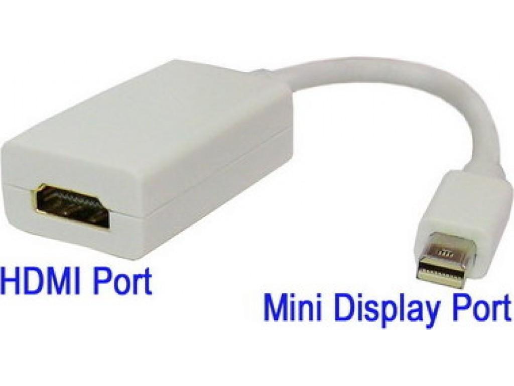 CABLE MINIDISPLAY A HDMI